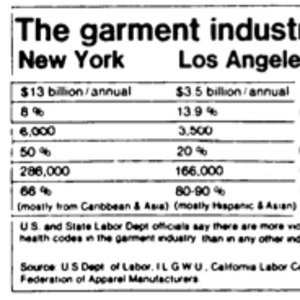 """Garment industry chart from Merle Linda Wolin's article, """"What it will take to 'outlaw slavery.'"""""""